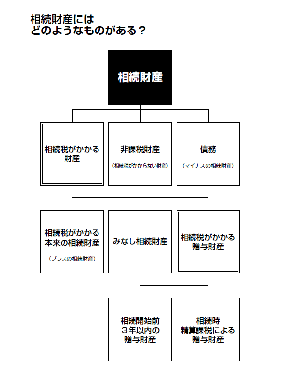 souzoku1
